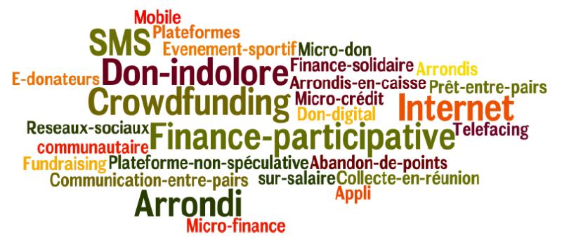 nuage de tag financements innovants